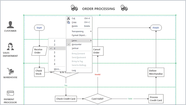 MindManager - Process diagrams and flow charts